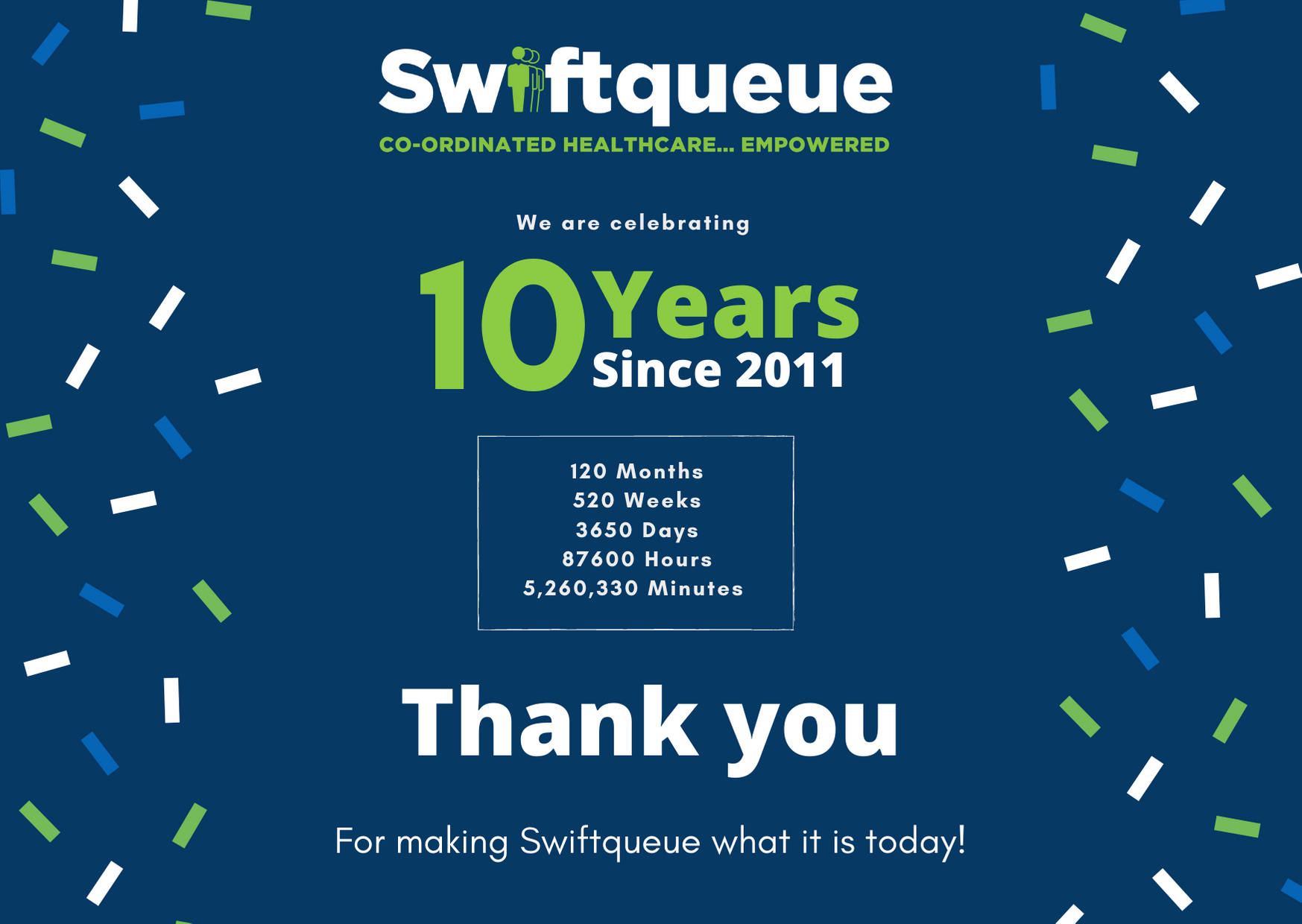 Celebrating 10 Years of Swiftqueue